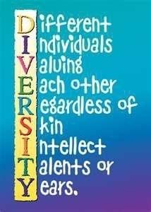 Diversity Acronym