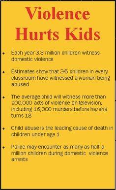 Violence Hurts Kids