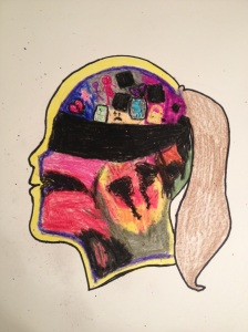 Inside, After - A picture of internal systems, as experienced by a Dissociative Trauma Survivor